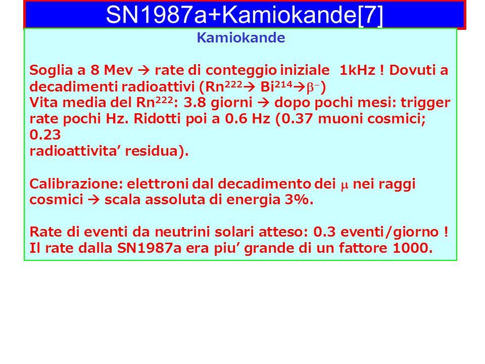 SN1987a+Kamiokande[7] Kamiokande